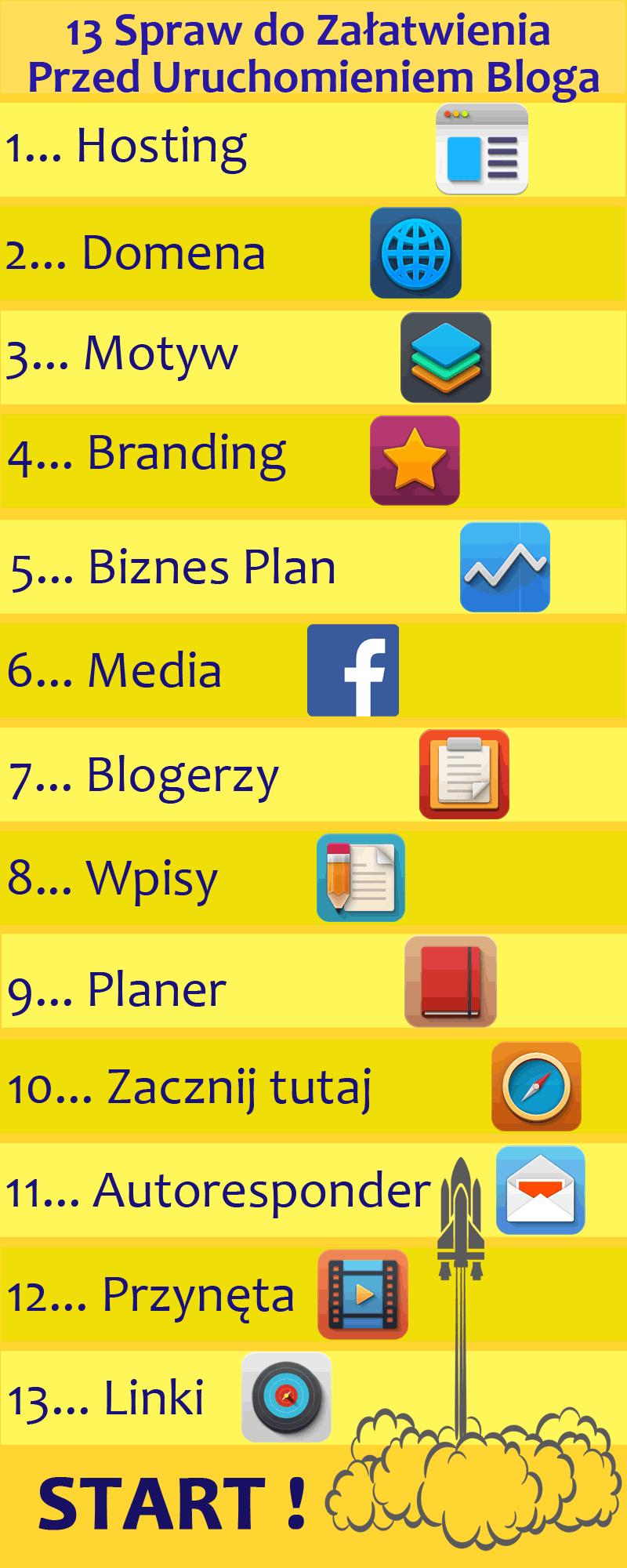 13 spraw do załatwienia przed uruchomieniem bloga